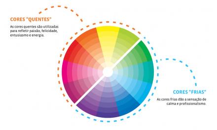 Guia de decoração: a cor